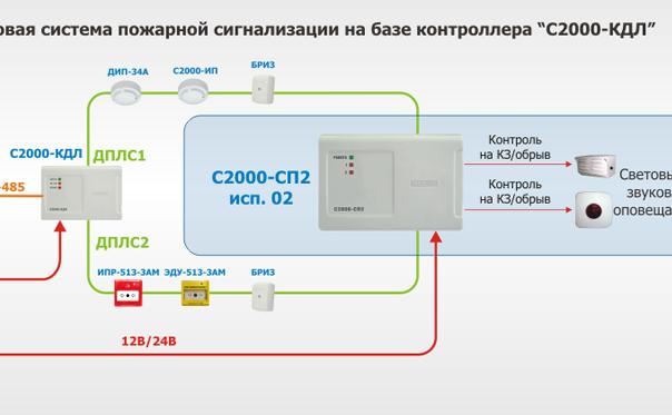 """Адресная пожарная сигнализация на базе """"С2000-КДЛ""""; схема подключения"""