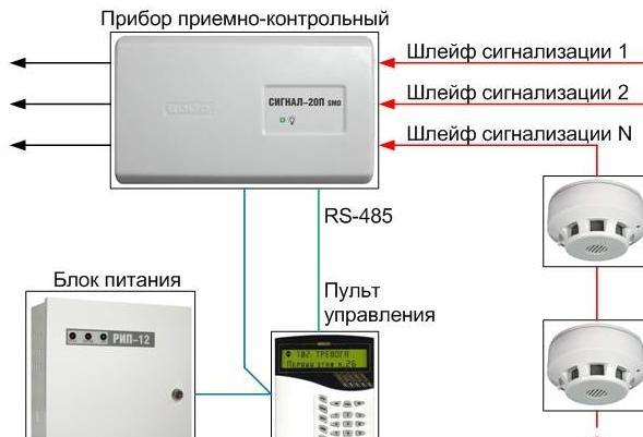 Схема подлючения адресно-пороговой пожарной сигнализации