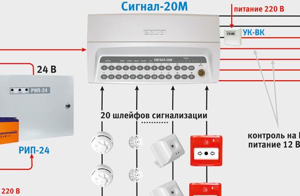 Схема пороговой пожарной сигнализации; особенности подключения