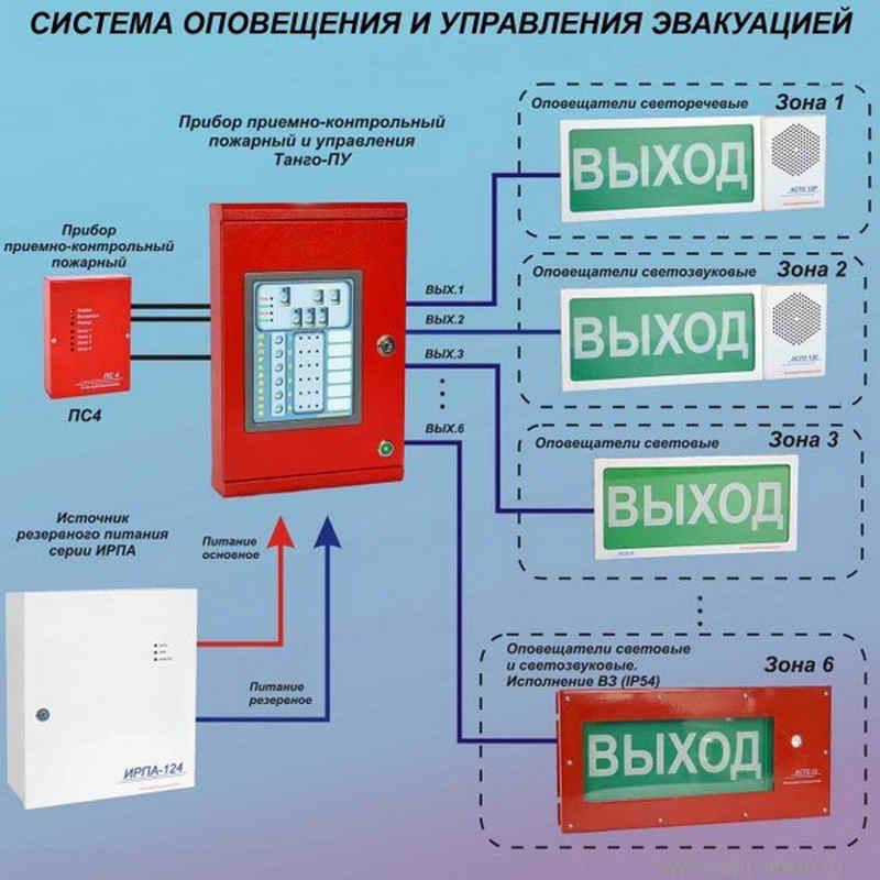 Монтаж системы СОУЭ от компании ООО