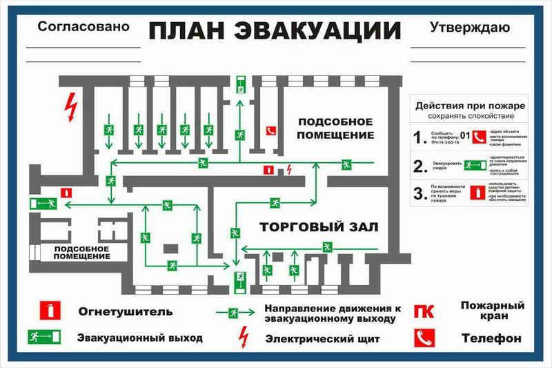 Стандарт изготовления плана эвакуации