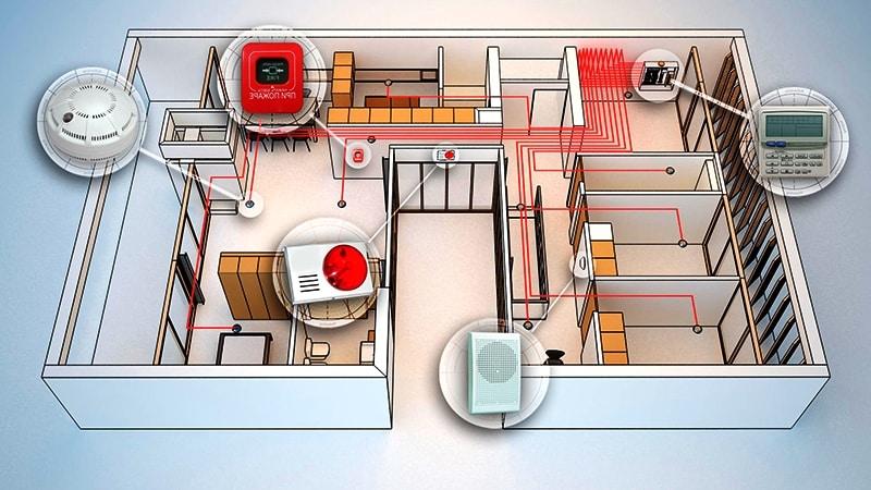 Этапы проектирования пожарной сигнализации