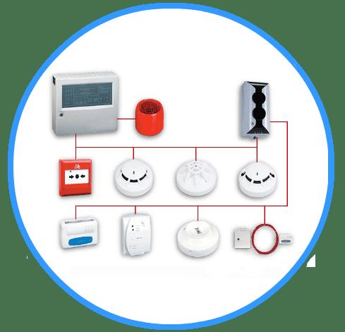 Проектирование систем пожарной сигнализации от ООО